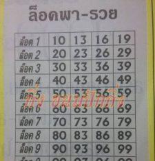 ล็อคเด่น ล็อคดัง เลขล็อค พา-รวย 1 พฤศจิกายน 59