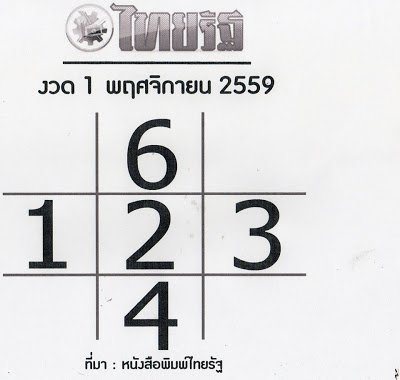 หวย ไทยรัฐ หวยเด็ด หวยสำนักพิมพ์ดัง งวด 1 พฤศจิกายน 2559