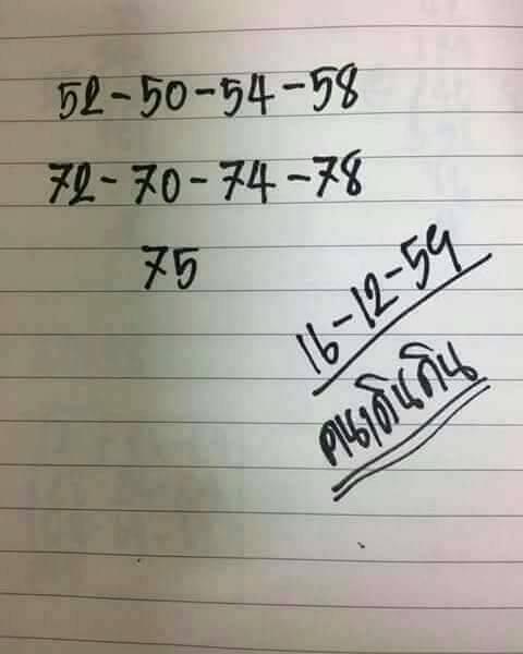 เลขเด็ด หวยทำมือคนเดินดิน งวด 16 ธันวาคม 59