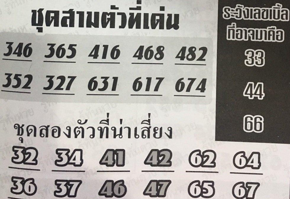 เลขเด็ดเลขดัง เลขนำลาภ อาจารย์ช้าง งวด 16 กรกฎาคม 2560