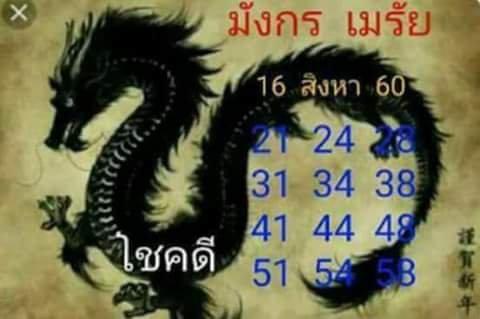 แบ่งปันหวยเด็ด เลขท้ายสองตัวแม่นยำ หวยมังกร เมรัย งวด16/8/60