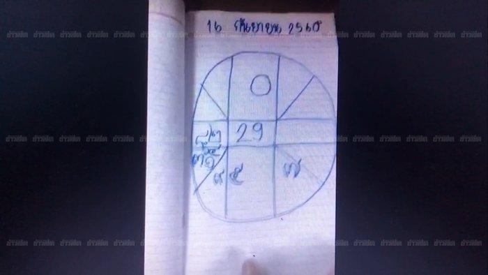 เน้นๆเลขหลักสิบ กดแชร์บอกต่อ หวยอดีตรัฐมนตรีปรีดา งวด16/9/60